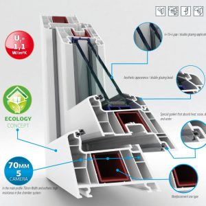 نوافذ الألمنيوم ال PVC